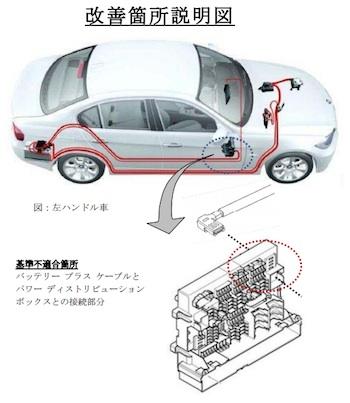 BMW bmw 1シリーズ クーペ 故障 : blog.goo.ne.jp